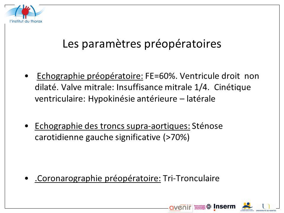 Les paramètres préopératoires