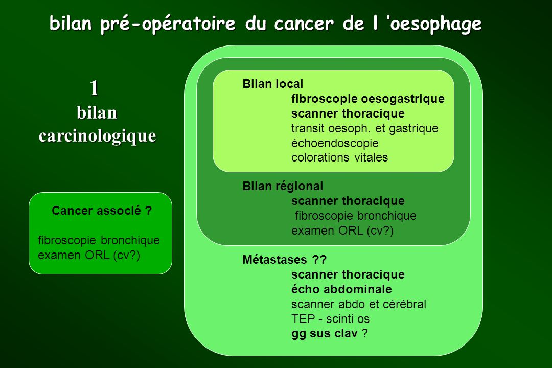bilan pré-opératoire du cancer de l 'oesophage