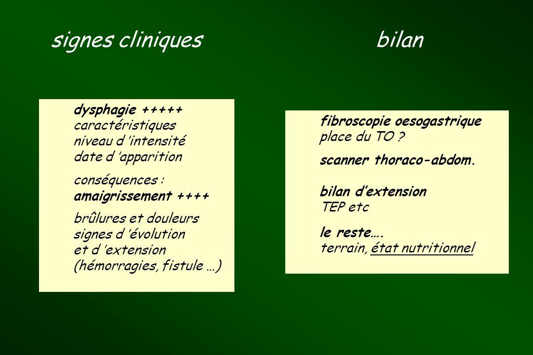 signes cliniques bilan dysphagie +++++ caractéristiques