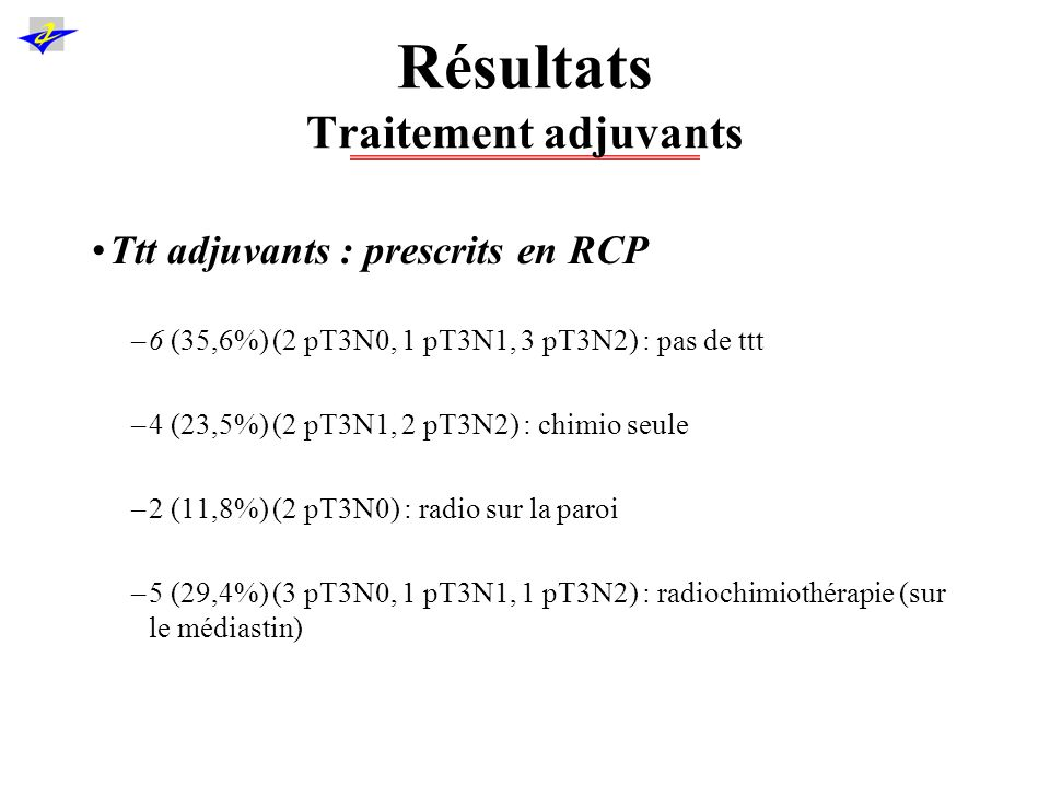 Résultats Traitement adjuvants