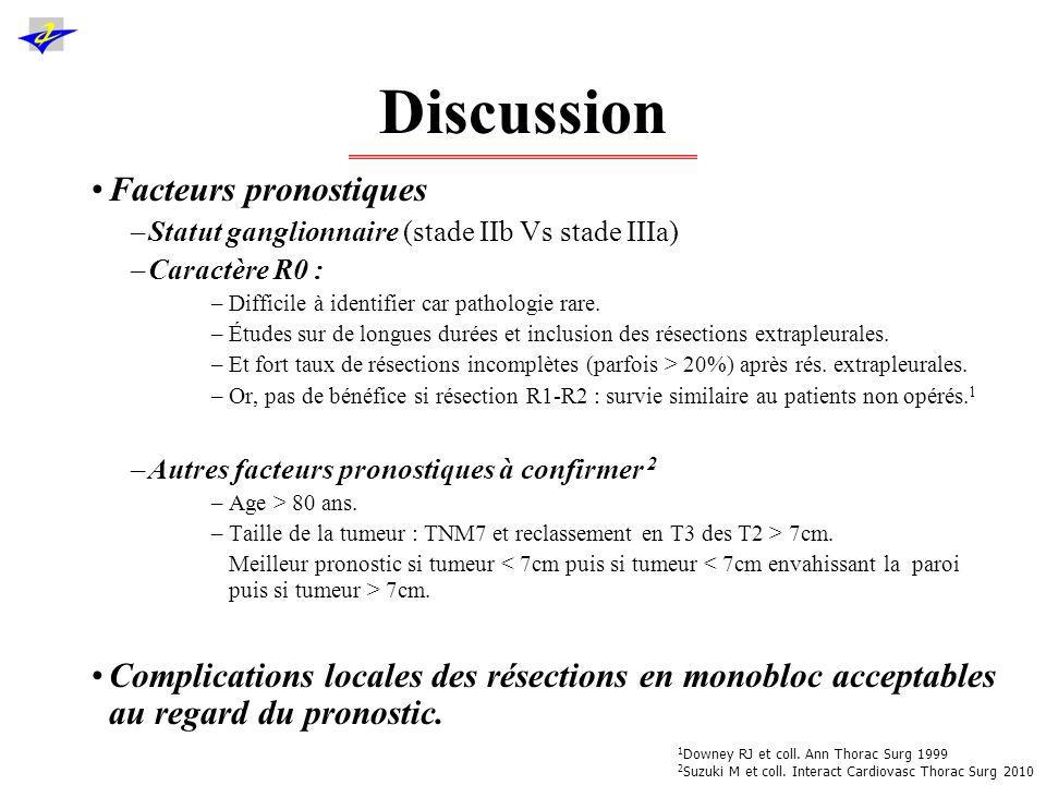 Discussion Facteurs pronostiques
