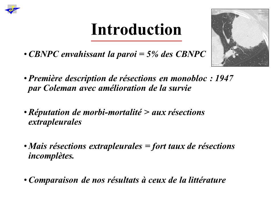 Introduction CBNPC envahissant la paroi = 5% des CBNPC