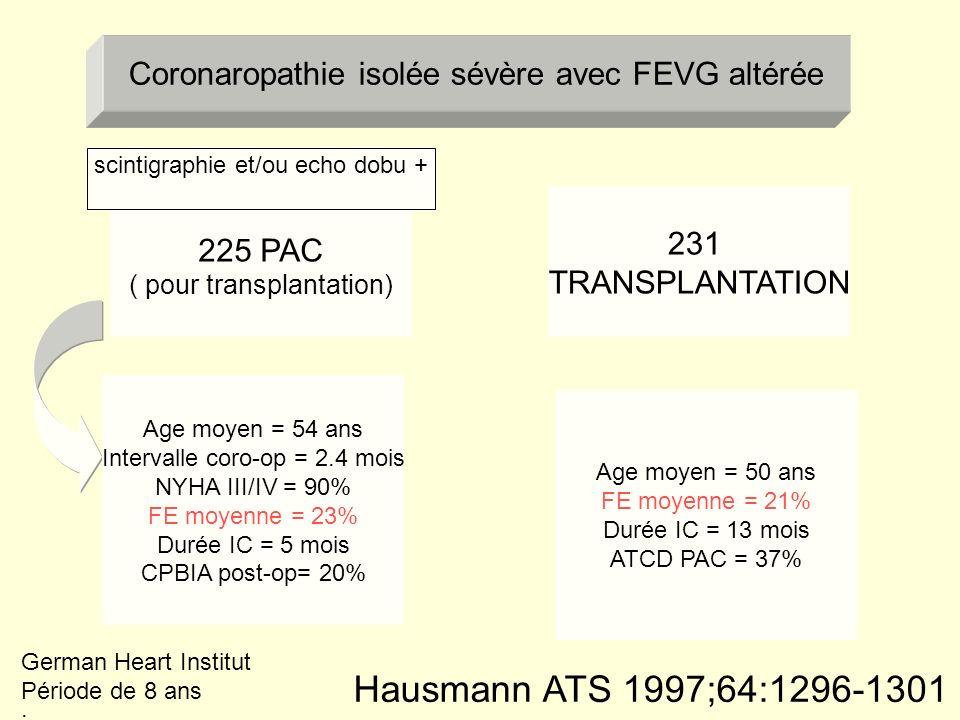 Coronaropathie isolée sévère avec FEVG altérée