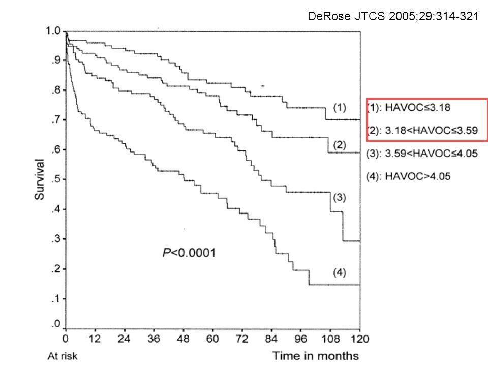 DeRose JTCS 2005;29:314-321 Score prédictive de la survie à long terme après PAC chez FE 25 %