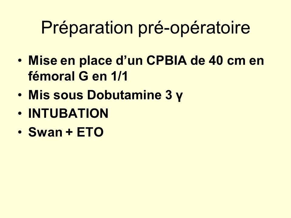 Préparation pré-opératoire