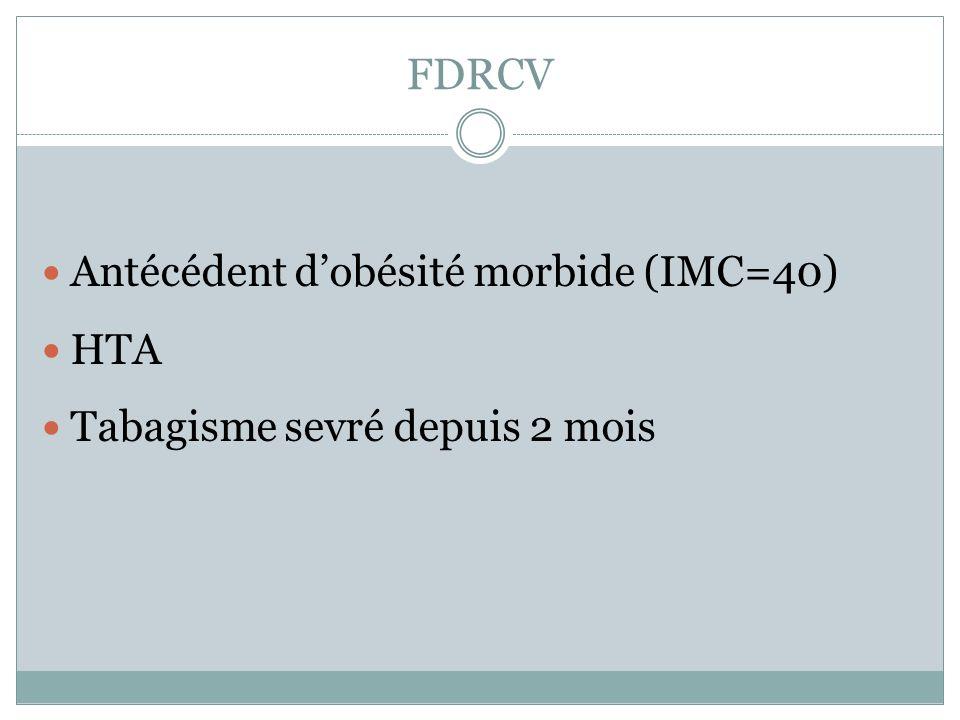 FDRCV Antécédent d'obésité morbide (IMC=40) HTA