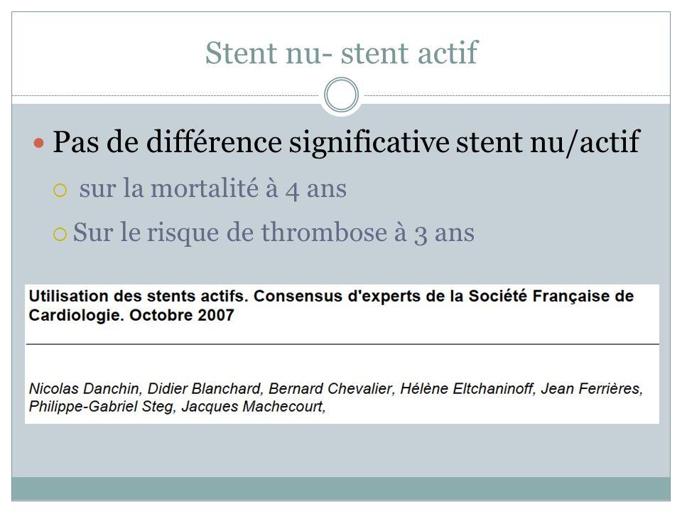 Stent nu- stent actif Pas de différence significative stent nu/actif