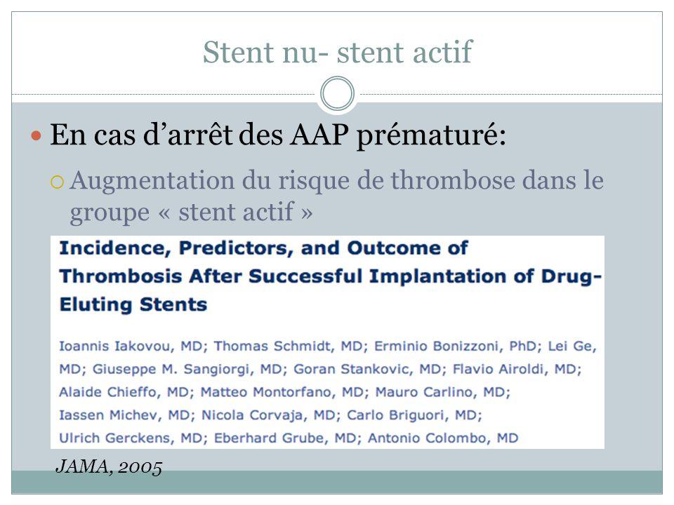 Stent nu- stent actif En cas d'arrêt des AAP prématuré: