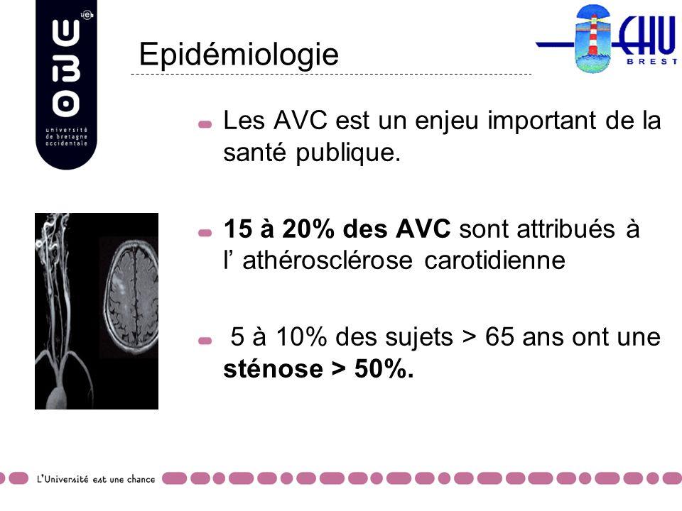Epidémiologie Les AVC est un enjeu important de la santé publique.