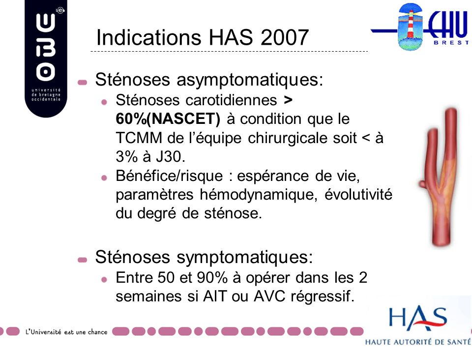 Indications HAS 2007 Sténoses asymptomatiques: