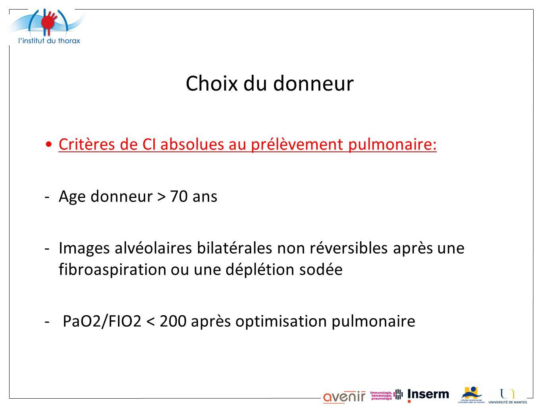 Choix du donneur Critères de CI absolues au prélèvement pulmonaire: