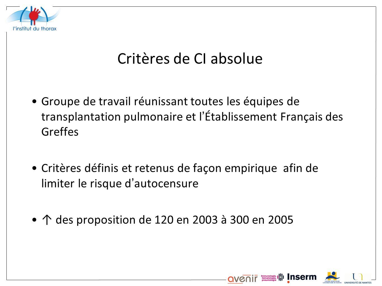 Critères de CI absolueGroupe de travail réunissant toutes les équipes de transplantation pulmonaire et l'Établissement Français des Greffes.