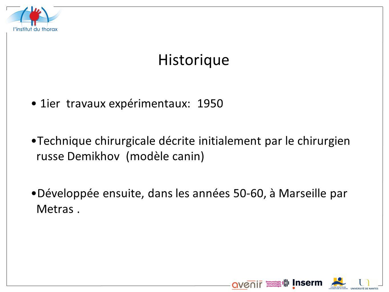 Historique 1ier travaux expérimentaux: 1950