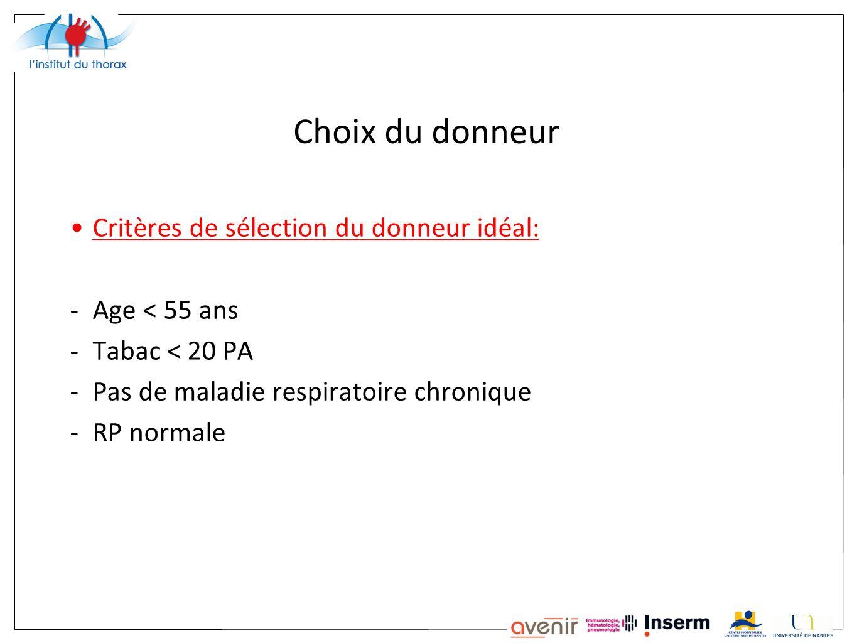Choix du donneur Critères de sélection du donneur idéal: