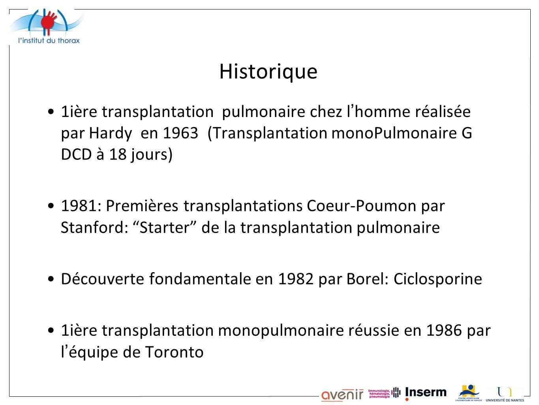 Historique1ière transplantation pulmonaire chez l'homme réalisée par Hardy en 1963 (Transplantation monoPulmonaire G DCD à 18 jours)