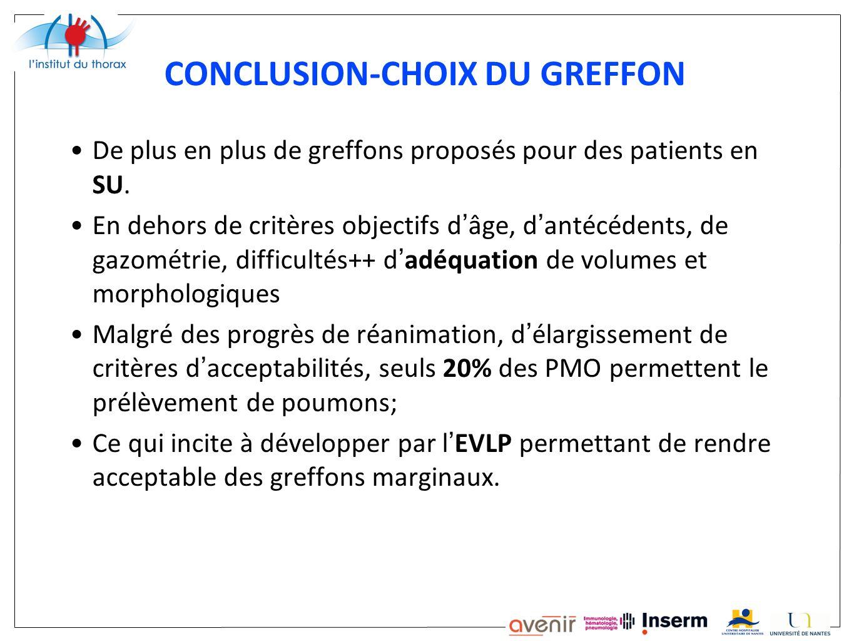 CONCLUSION-CHOIX DU GREFFON