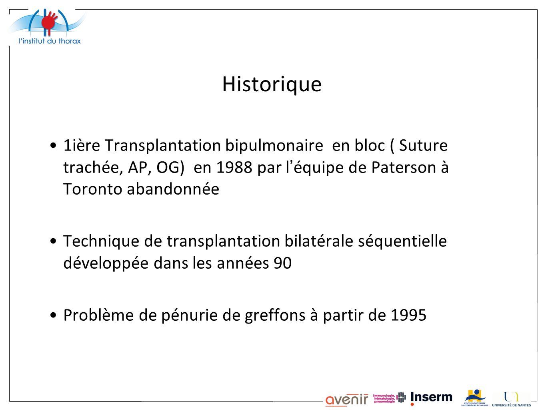 Historique 1ière Transplantation bipulmonaire en bloc ( Suture trachée, AP, OG) en 1988 par l'équipe de Paterson à Toronto abandonnée.
