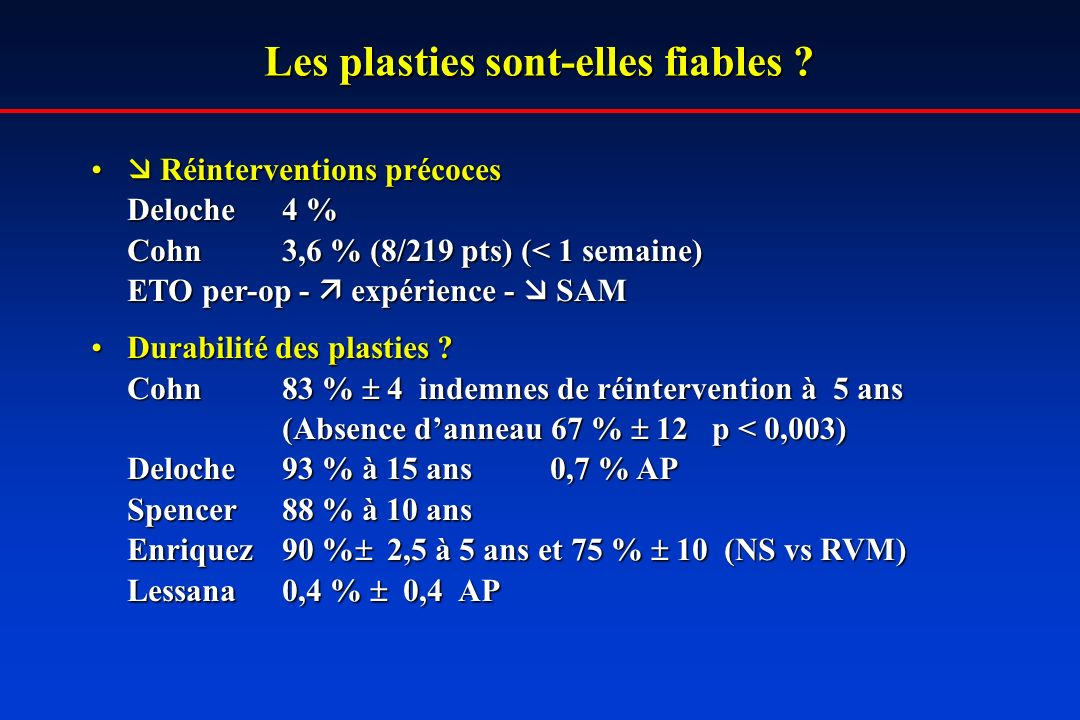 Les plasties sont-elles fiables