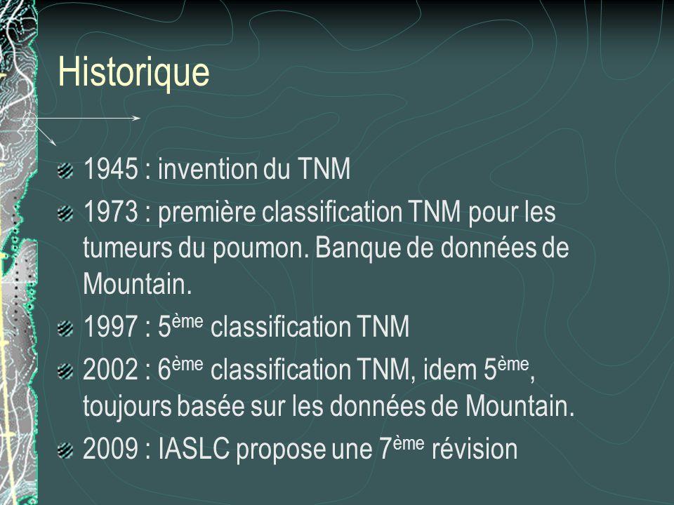 Historique 1945 : invention du TNM