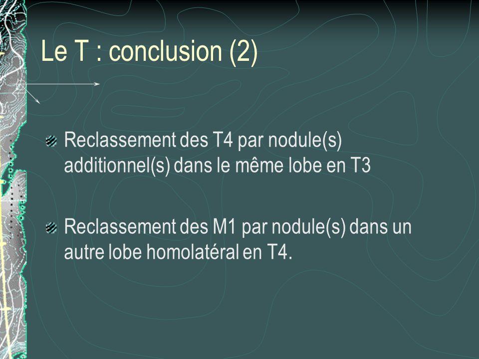 Le T : conclusion (2) Reclassement des T4 par nodule(s) additionnel(s) dans le même lobe en T3.