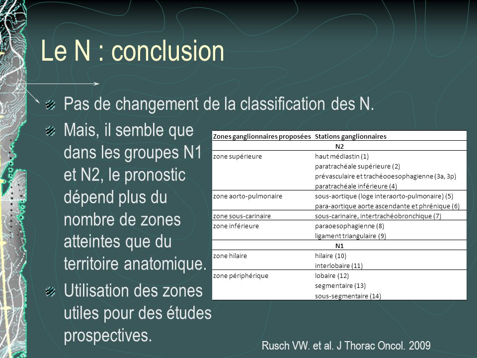 Le N : conclusion Pas de changement de la classification des N.