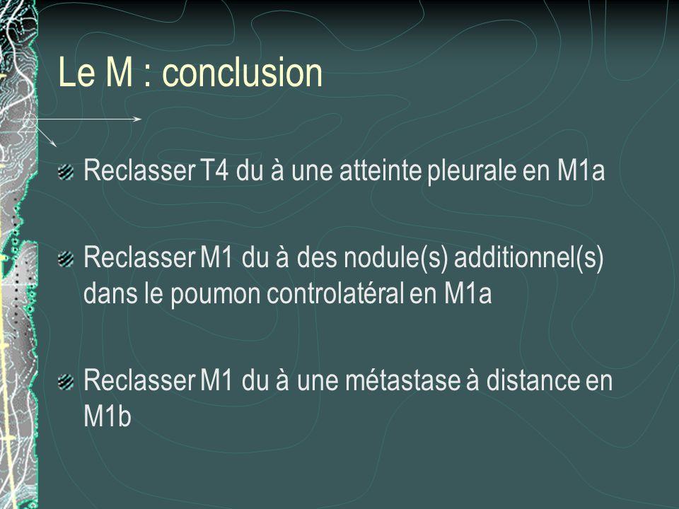 Le M : conclusion Reclasser T4 du à une atteinte pleurale en M1a