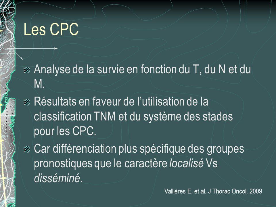 Les CPC Analyse de la survie en fonction du T, du N et du M.