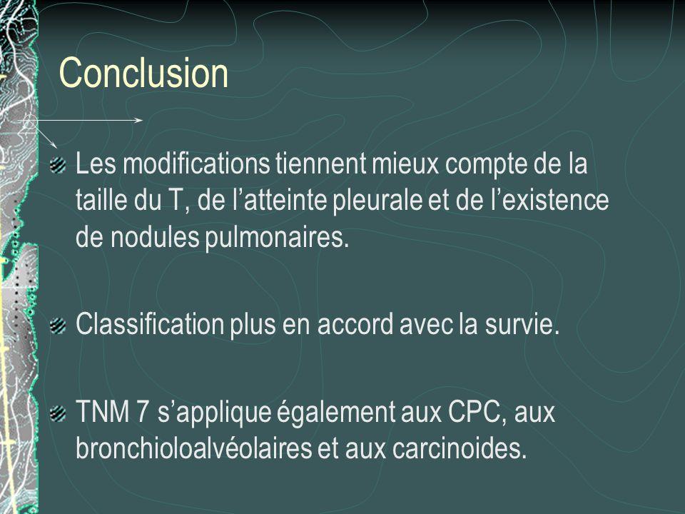 Conclusion Les modifications tiennent mieux compte de la taille du T, de l'atteinte pleurale et de l'existence de nodules pulmonaires.