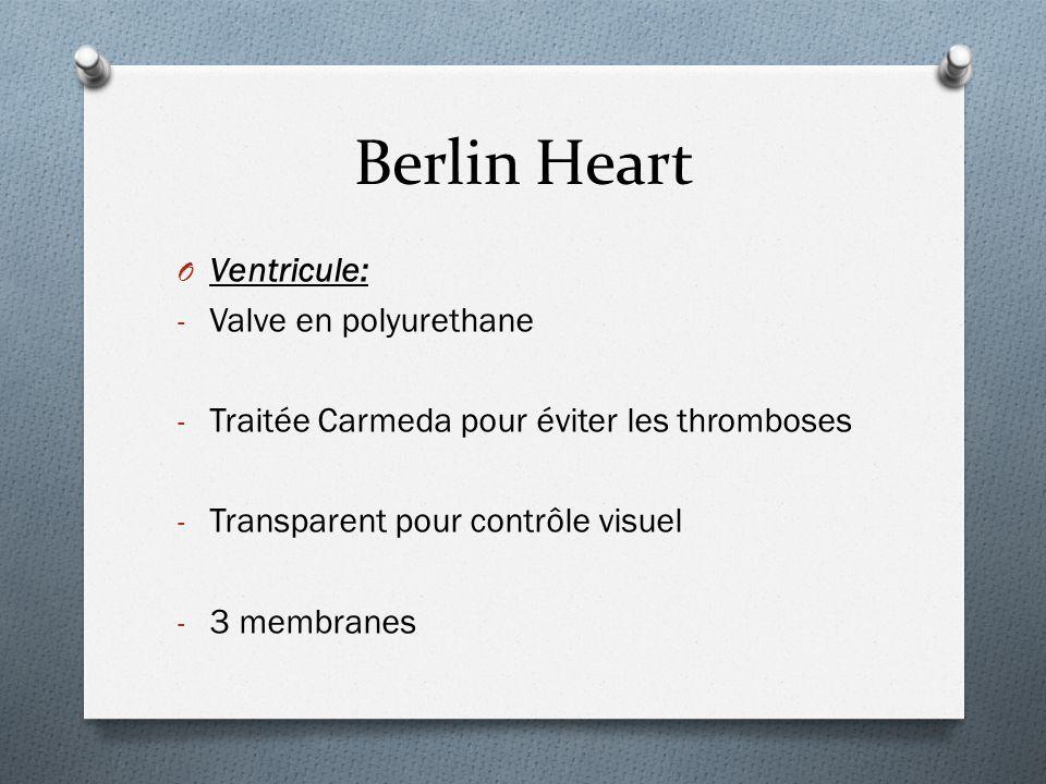 Berlin Heart Ventricule: Valve en polyurethane
