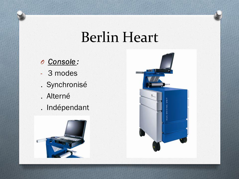 Berlin Heart Console : 3 modes . Synchronisé . Alterné . Indépendant