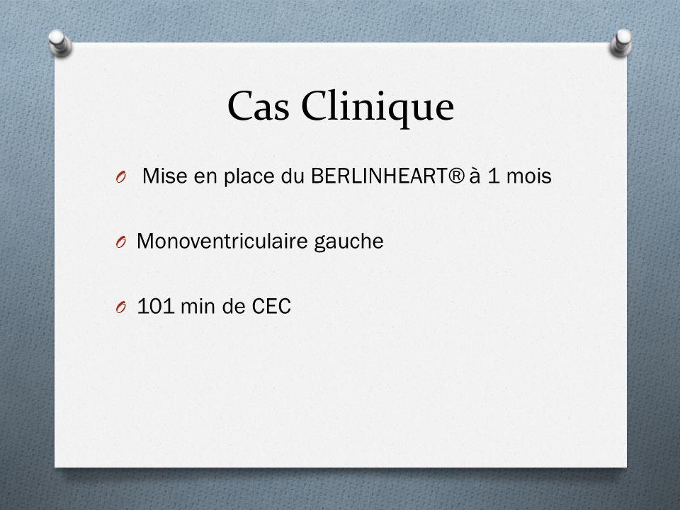 Cas Clinique Mise en place du BERLINHEART® à 1 mois