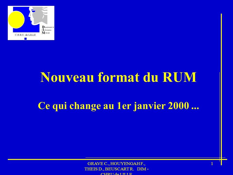 Nouveau format du RUM Ce qui change au 1er janvier 2000 ...