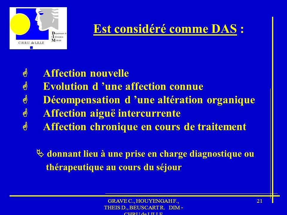 Est considéré comme DAS :