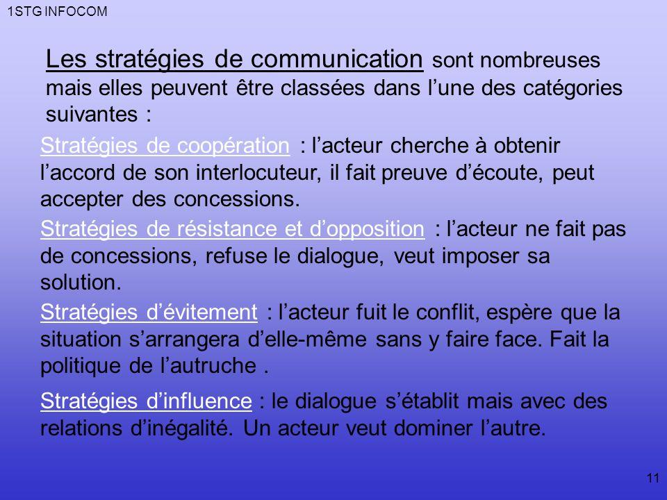 1STG INFOCOM Les stratégies de communication sont nombreuses mais elles peuvent être classées dans l'une des catégories suivantes :