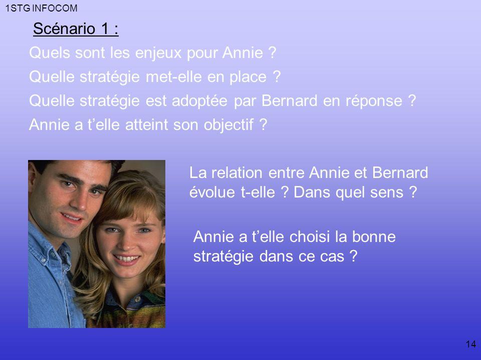 Quels sont les enjeux pour Annie
