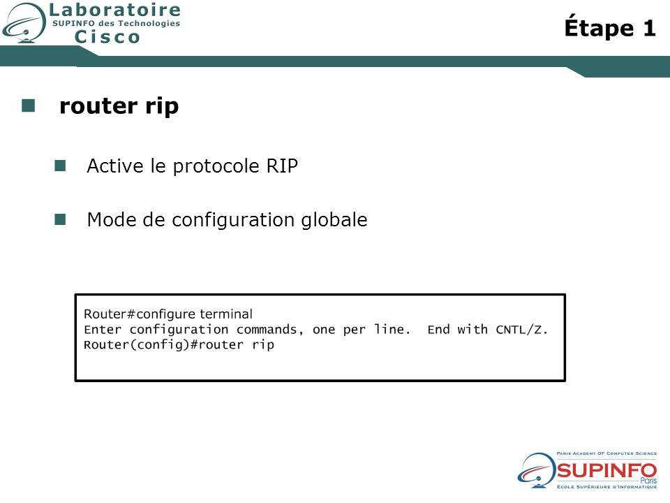 Étape 1 router rip Active le protocole RIP