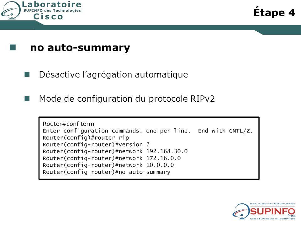 Étape 4 no auto-summary Désactive l'agrégation automatique