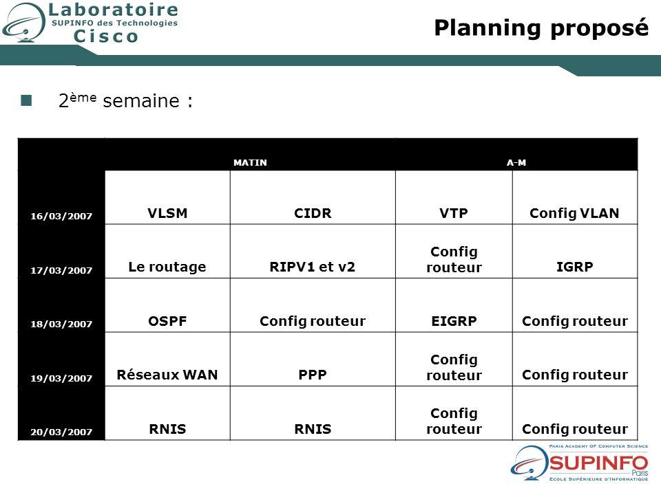 Planning proposé 2ème semaine : VLSM CIDR VTP Config VLAN Le routage