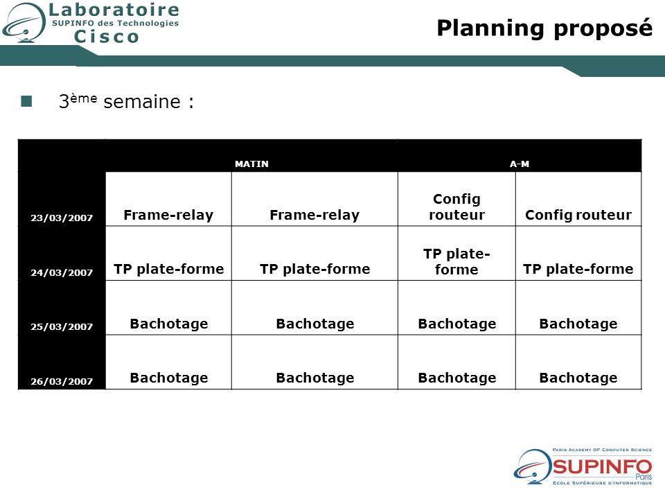 Planning proposé 3ème semaine : Config routeur Frame-relay