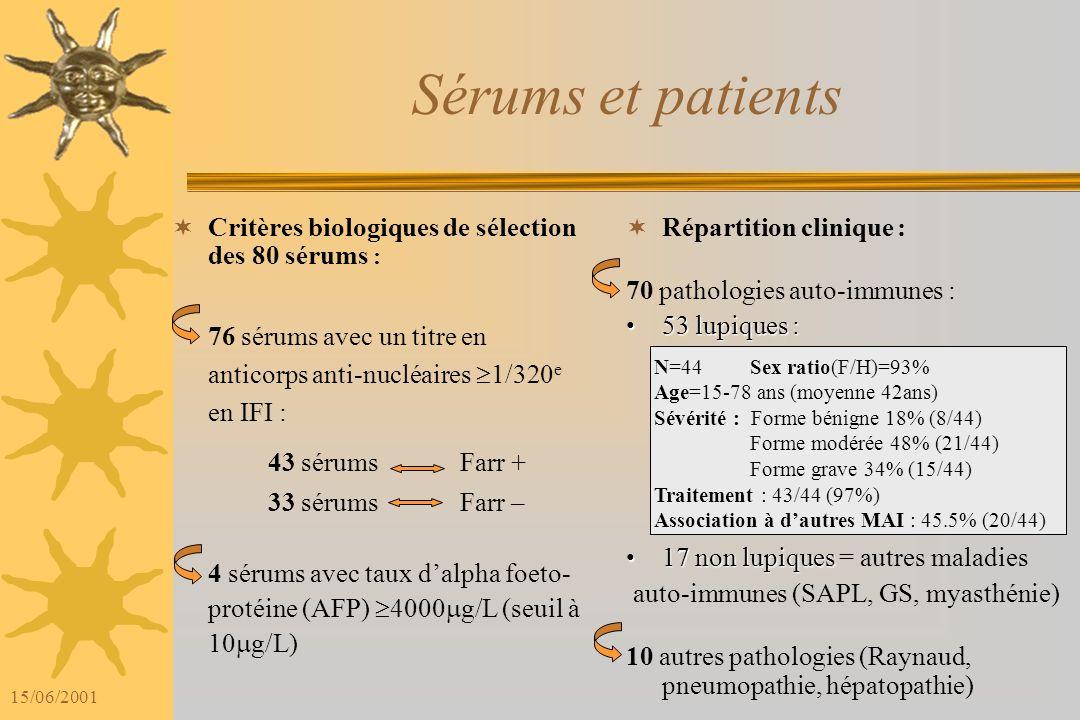 Sérums et patients Critères biologiques de sélection des 80 sérums :
