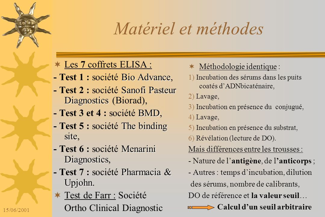 Matériel et méthodes Les 7 coffrets ELISA :