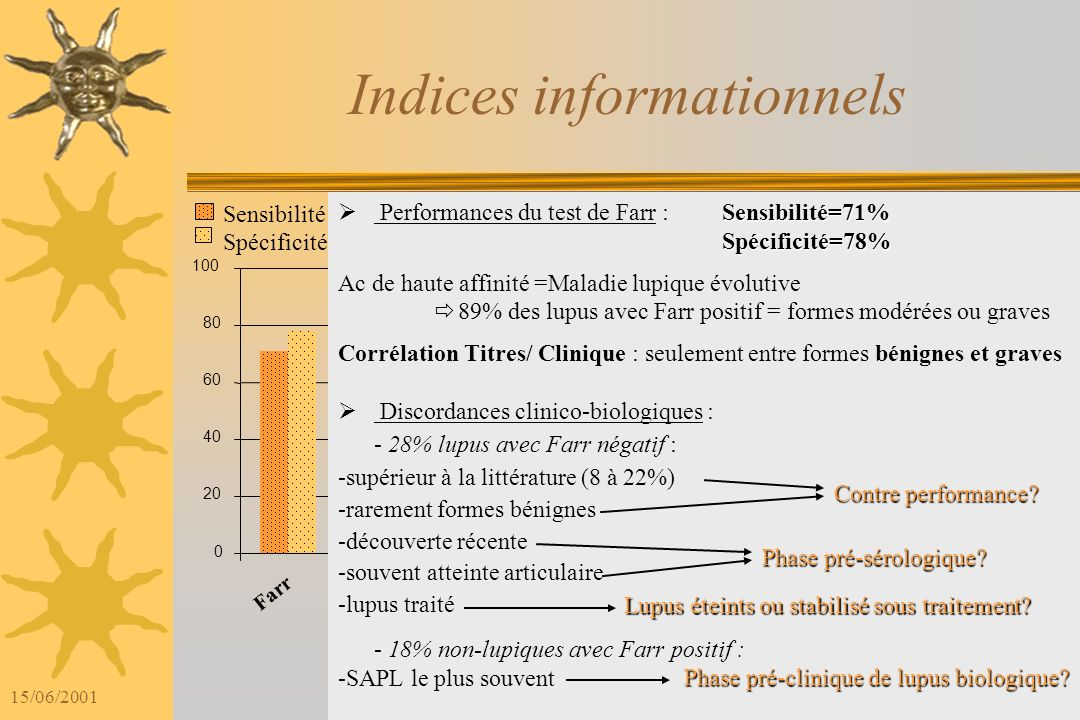 Indices informationnels