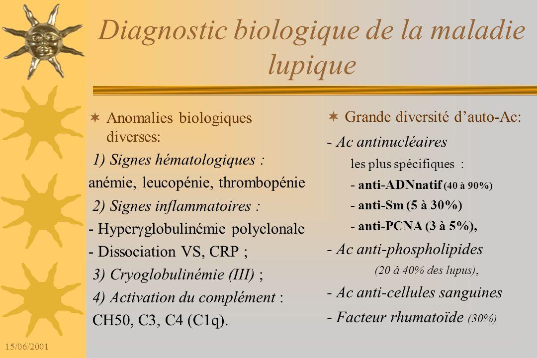 Diagnostic biologique de la maladie lupique