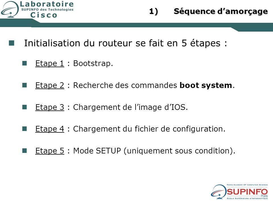Initialisation du routeur se fait en 5 étapes :