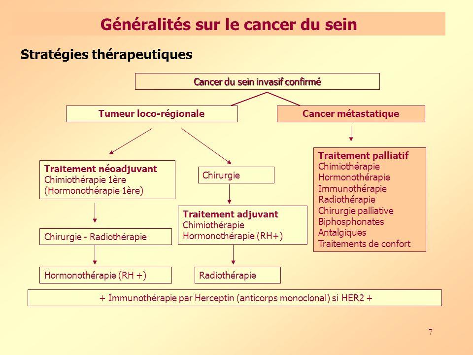 Généralités sur le cancer du sein Tumeur loco-régionale