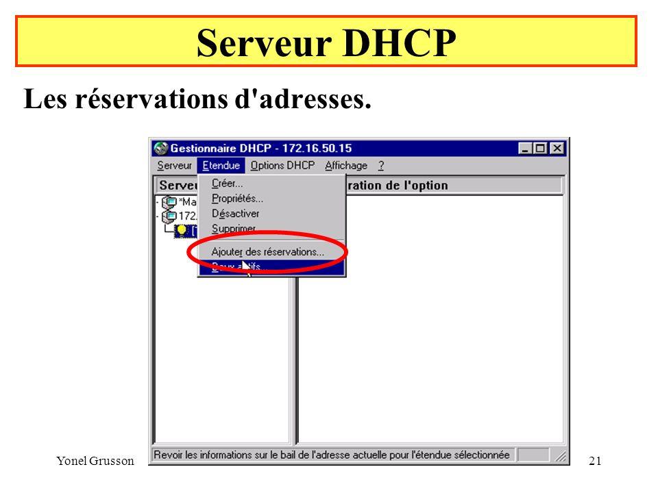 Serveur DHCP Les réservations d adresses. Yonel Grusson