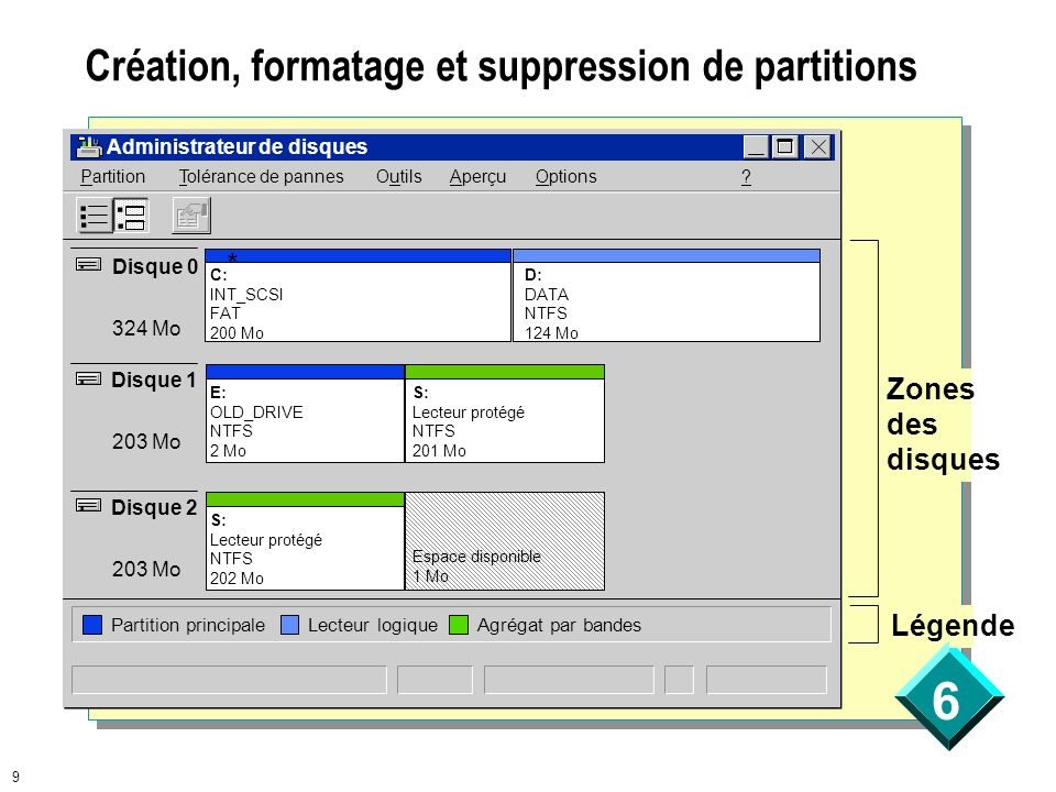 Création, formatage et suppression de partitions
