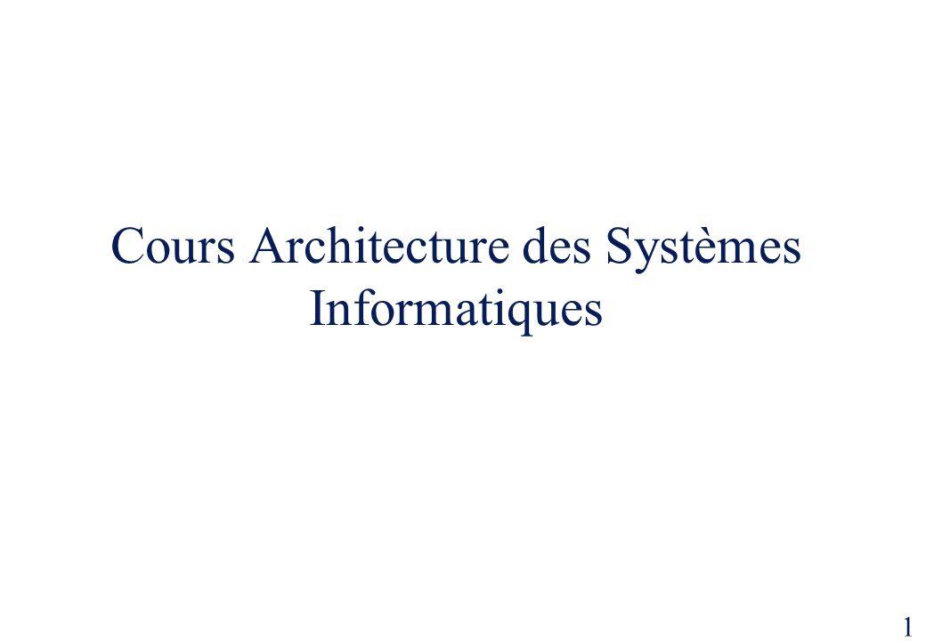 Cours Architecture des Systèmes Informatiques