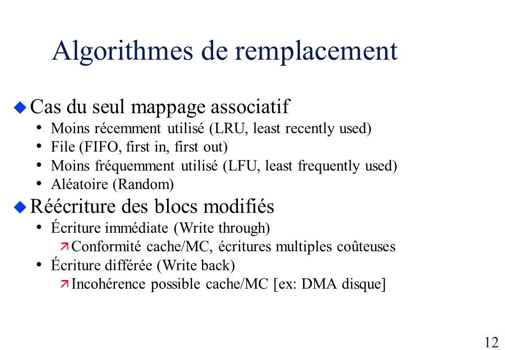 Algorithmes de remplacement
