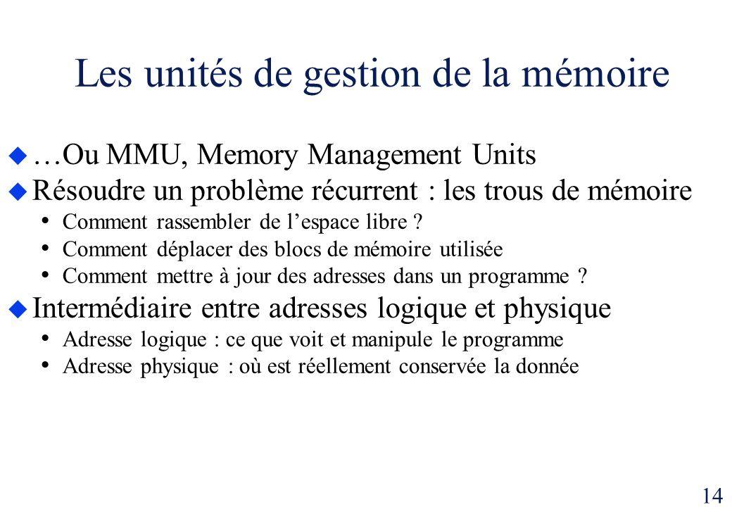 Les unités de gestion de la mémoire